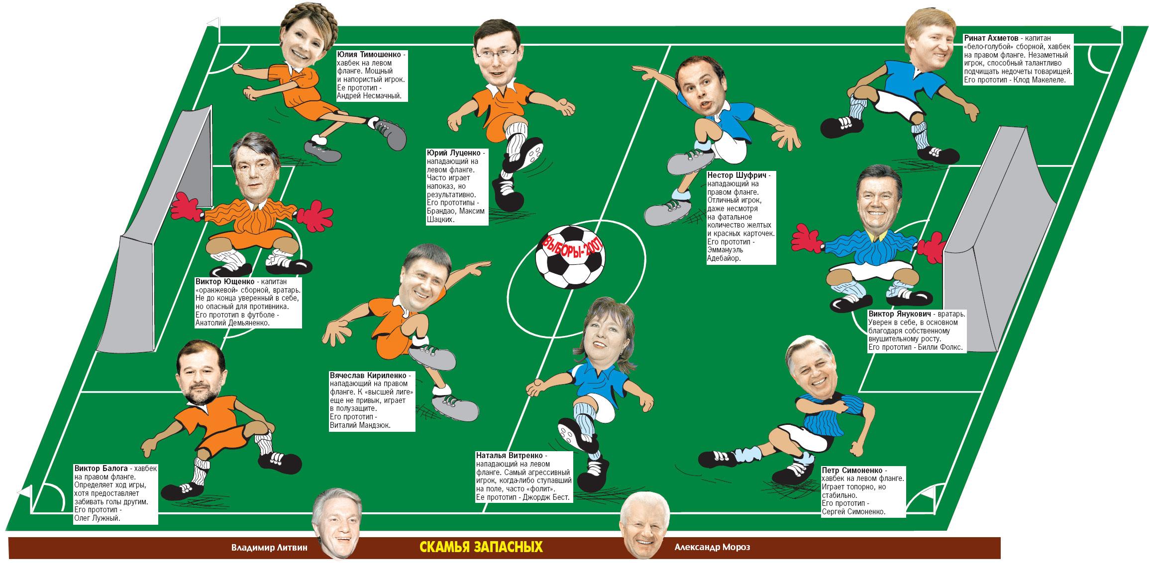 История футбольных схем